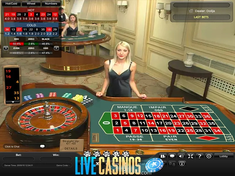 Internet Casino Tips – The Attention Rate of Betting